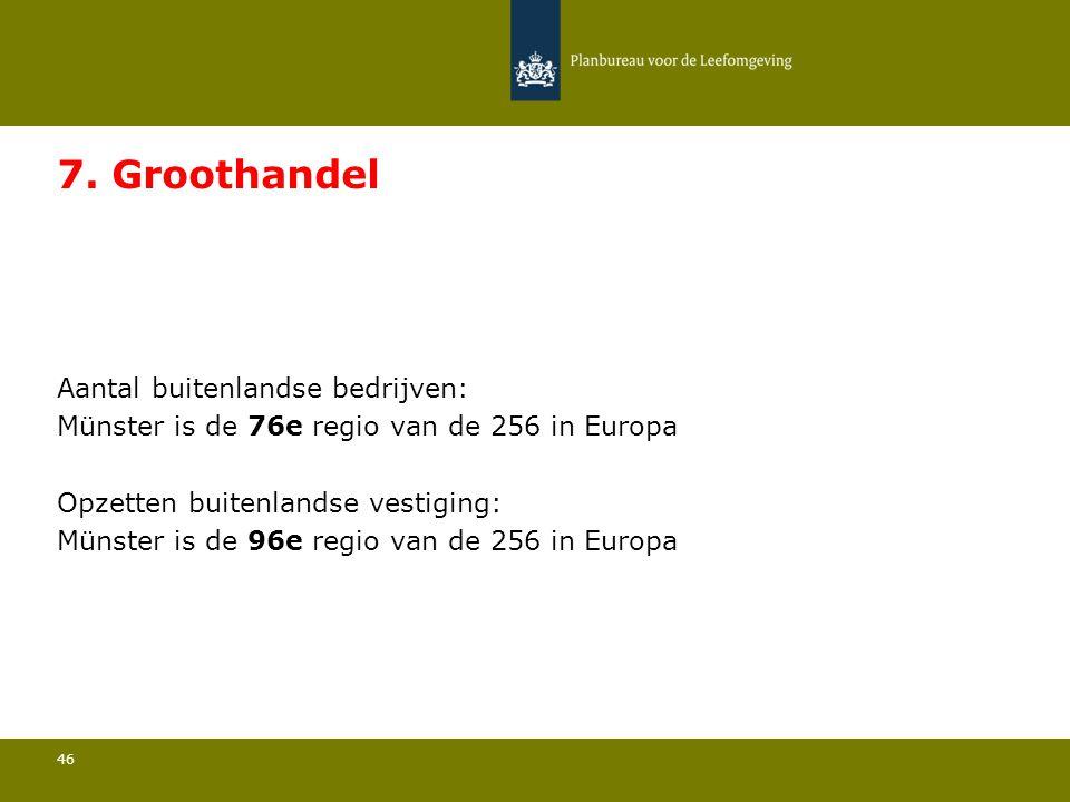 Aantal buitenlandse bedrijven: Münster is de 76e regio van de 256 in Europa 46 7.