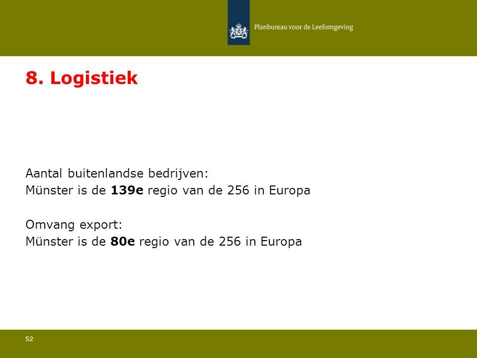 Aantal buitenlandse bedrijven: Münster is de 139e regio van de 256 in Europa 52 8.