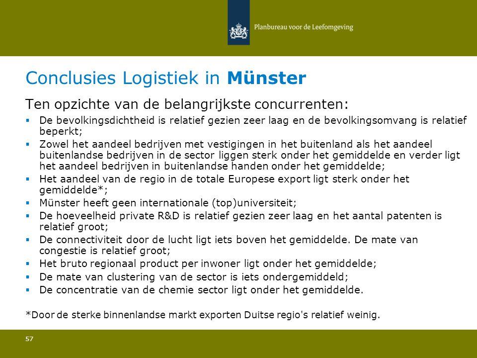Conclusies Logistiek in Münster 57 Ten opzichte van de belangrijkste concurrenten:  De bevolkingsdichtheid is relatief gezien zeer laag en de bevolkingsomvang is relatief beperkt; Zowel het aandeel bedrijven met vestigingen in het buitenland als het aandeel buitenlandse bedrijven in de sector liggen sterk onder het gemiddelde en verder ligt het aandeel bedrijven in buitenlandse handen onder het gemiddelde; Het aandeel van de regio in de totale Europese export ligt sterk onder het gemiddelde*; Münster heeft geen internationale (top)universiteit; De hoeveelheid private R&D is relatief gezien zeer laag en het aantal patenten is relatief groot; De connectiviteit door de lucht ligt iets boven het gemiddelde.