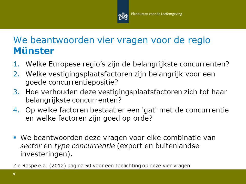 We beantwoorden vier vragen voor de regio Münster 9 1.Welke Europese regio's zijn de belangrijkste concurrenten.