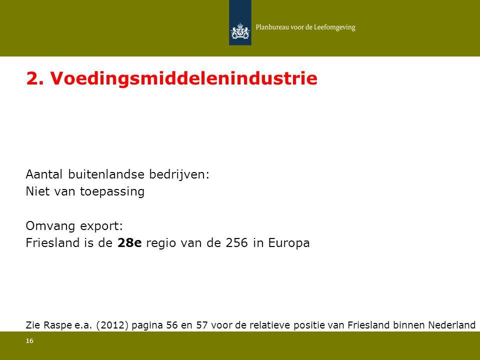 Aantal buitenlandse bedrijven: Niet van toepassing 16 2. Voedingsmiddelenindustrie Omvang export: Friesland is de 28e regio van de 256 in Europa Zie R