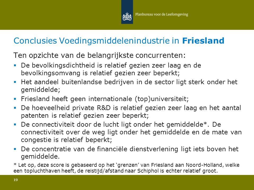 Conclusies Voedingsmiddelenindustrie in Friesland 19 Ten opzichte van de belangrijkste concurrenten:  De bevolkingsdichtheid is relatief gezien zeer