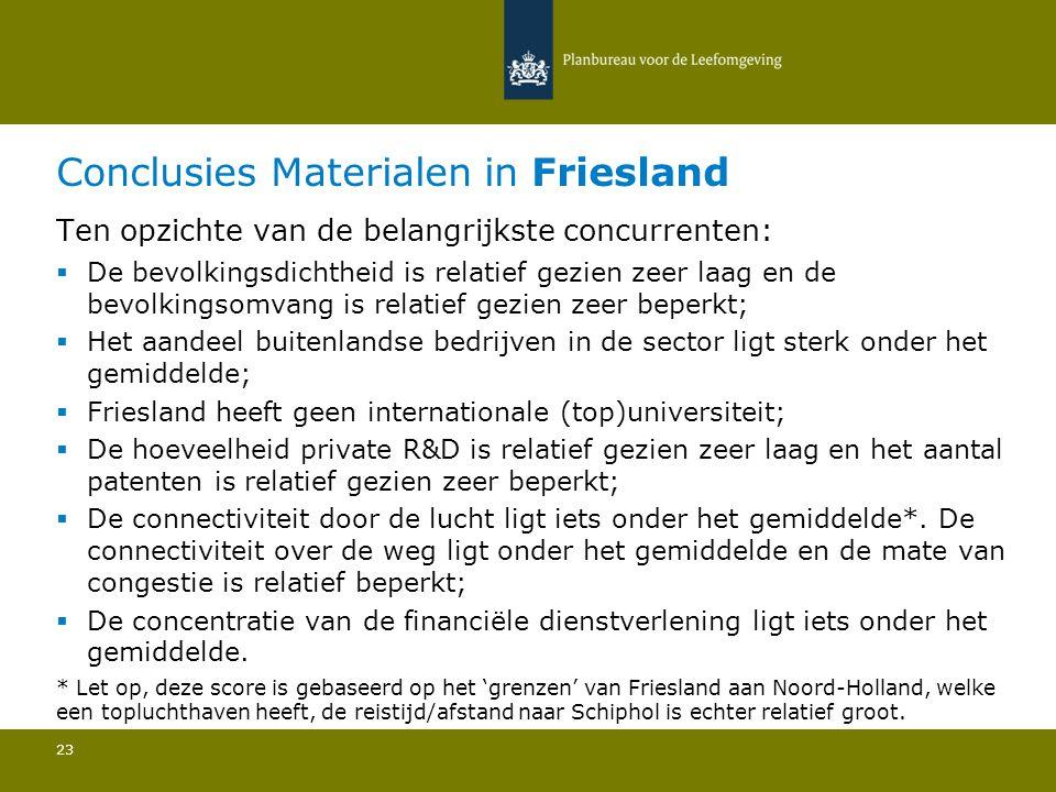 Conclusies Materialen in Friesland 23 Ten opzichte van de belangrijkste concurrenten:  De bevolkingsdichtheid is relatief gezien zeer laag en de bevo