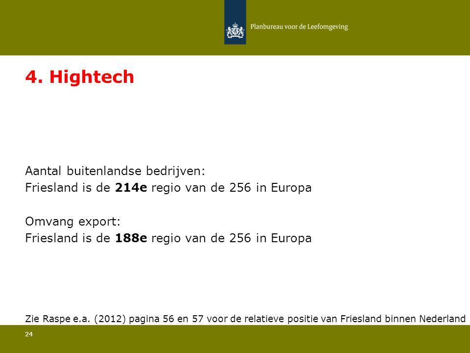 Aantal buitenlandse bedrijven: Friesland is de 214e regio van de 256 in Europa 24 4. Hightech Omvang export: Friesland is de 188e regio van de 256 in