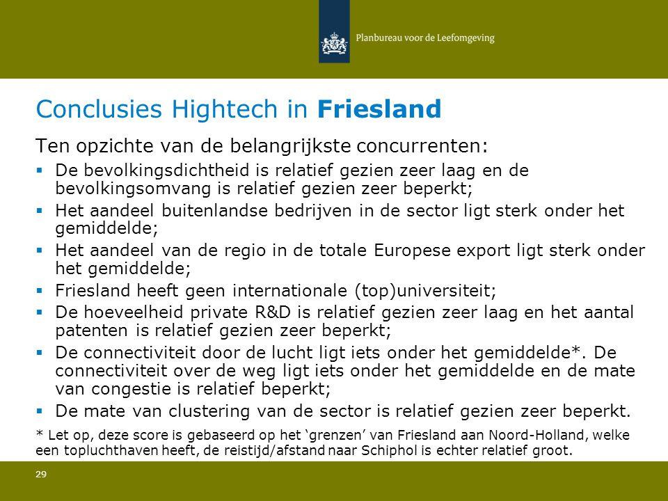 Conclusies Hightech in Friesland 29 Ten opzichte van de belangrijkste concurrenten:  De bevolkingsdichtheid is relatief gezien zeer laag en de bevolk