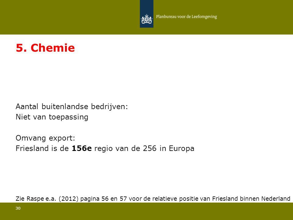 Aantal buitenlandse bedrijven: Niet van toepassing 30 5. Chemie Omvang export: Friesland is de 156e regio van de 256 in Europa Zie Raspe e.a. (2012) p
