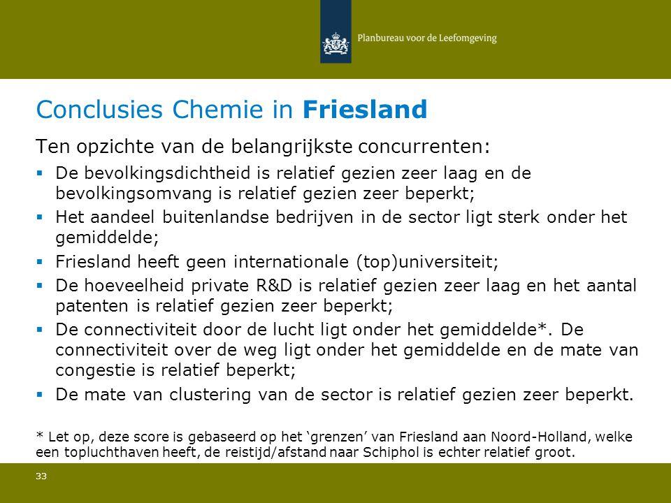 Conclusies Chemie in Friesland 33 Ten opzichte van de belangrijkste concurrenten:  De bevolkingsdichtheid is relatief gezien zeer laag en de bevolkin