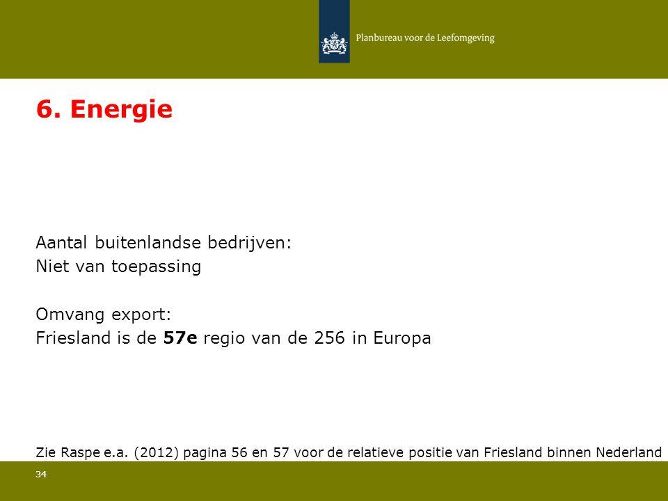 Aantal buitenlandse bedrijven: Niet van toepassing 34 6. Energie Omvang export: Friesland is de 57e regio van de 256 in Europa Zie Raspe e.a. (2012) p