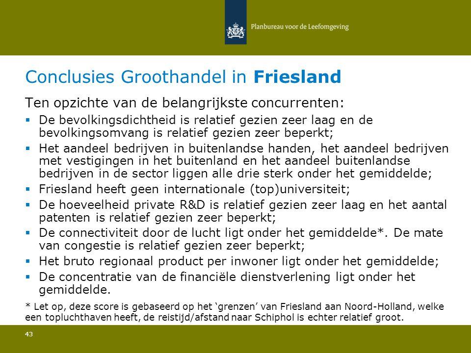 Conclusies Groothandel in Friesland 43 Ten opzichte van de belangrijkste concurrenten:  De bevolkingsdichtheid is relatief gezien zeer laag en de bev