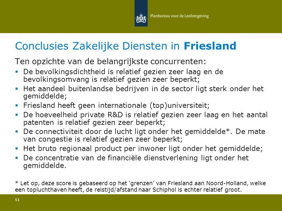 Conclusies Zakelijke Diensten in Friesland 51 Ten opzichte van de belangrijkste concurrenten:  De bevolkingsdichtheid is relatief gezien zeer laag en