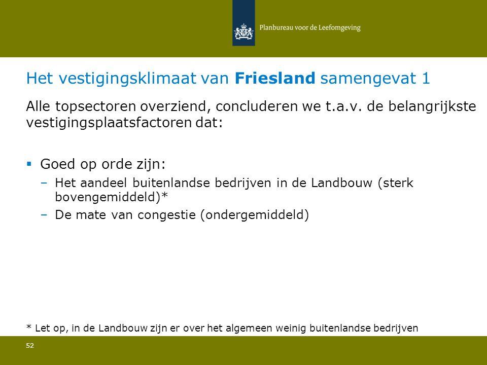 Het vestigingsklimaat van Friesland samengevat 1 52 Alle topsectoren overziend, concluderen we t.a.v. de belangrijkste vestigingsplaatsfactoren dat: 