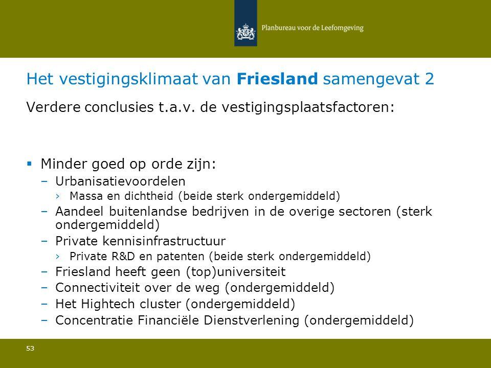 Het vestigingsklimaat van Friesland samengevat 2 53 Verdere conclusies t.a.v. de vestigingsplaatsfactoren:  Minder goed op orde zijn: –Urbanisatievoo