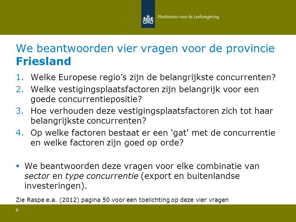 We beantwoorden vier vragen voor de provincie Friesland 9 1.Welke Europese regio's zijn de belangrijkste concurrenten? 2.Welke vestigingsplaatsfactore