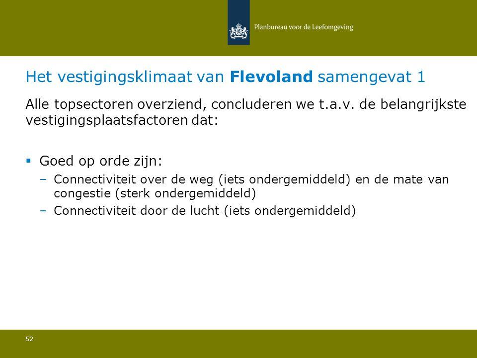 Het vestigingsklimaat van Flevoland samengevat 1 52 Alle topsectoren overziend, concluderen we t.a.v.