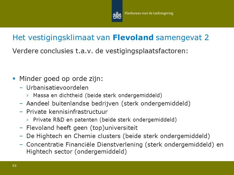 Het vestigingsklimaat van Flevoland samengevat 2 53 Verdere conclusies t.a.v.