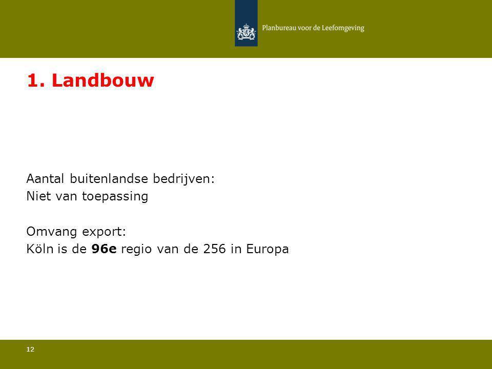 Aantal buitenlandse bedrijven: Niet van toepassing 12 1. Landbouw Omvang export: Köln is de 96e regio van de 256 in Europa