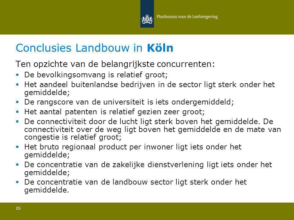 Conclusies Landbouw in Köln 15 Ten opzichte van de belangrijkste concurrenten:  De bevolkingsomvang is relatief groot; Het aandeel buitenlandse bedri
