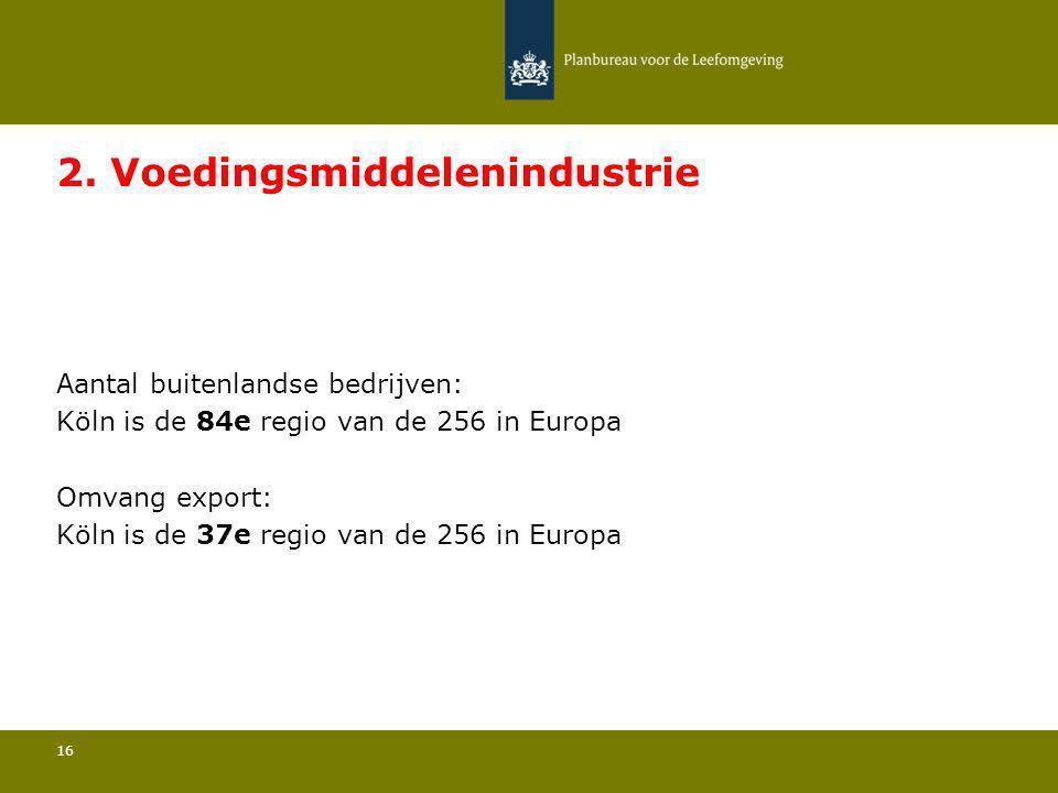 Aantal buitenlandse bedrijven: Köln is de 84e regio van de 256 in Europa 16 2. Voedingsmiddelenindustrie Omvang export: Köln is de 37e regio van de 25