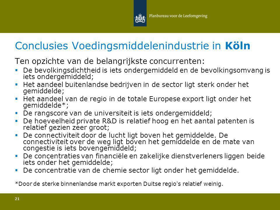 Conclusies Voedingsmiddelenindustrie in Köln 21 Ten opzichte van de belangrijkste concurrenten:  De bevolkingsdichtheid is iets ondergemiddeld en de