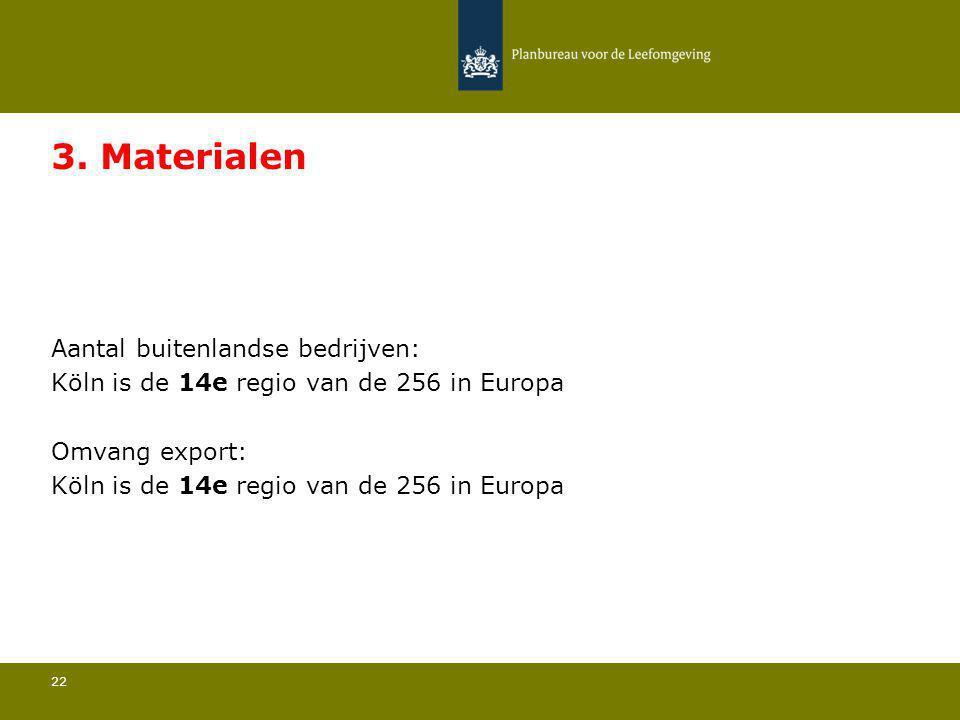 Aantal buitenlandse bedrijven: Köln is de 14e regio van de 256 in Europa 22 3. Materialen Omvang export: Köln is de 14e regio van de 256 in Europa