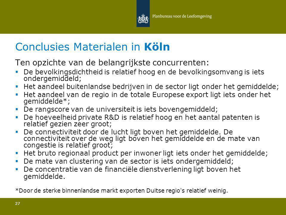 Conclusies Materialen in Köln 27 Ten opzichte van de belangrijkste concurrenten:  De bevolkingsdichtheid is relatief hoog en de bevolkingsomvang is i