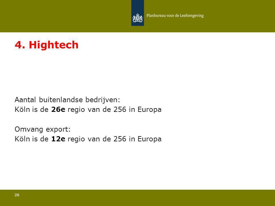 Aantal buitenlandse bedrijven: Köln is de 26e regio van de 256 in Europa 28 4. Hightech Omvang export: Köln is de 12e regio van de 256 in Europa