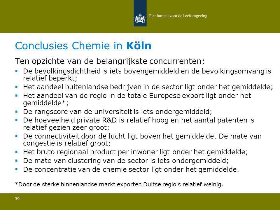 Conclusies Chemie in Köln 39 Ten opzichte van de belangrijkste concurrenten:  De bevolkingsdichtheid is iets bovengemiddeld en de bevolkingsomvang is