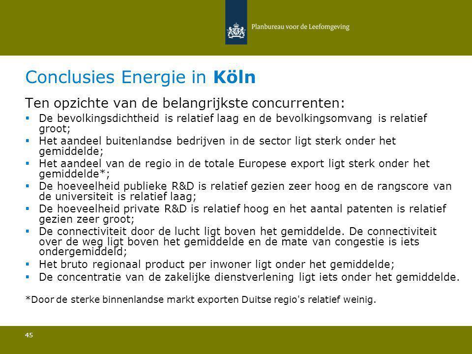 Conclusies Energie in Köln 45 Ten opzichte van de belangrijkste concurrenten:  De bevolkingsdichtheid is relatief laag en de bevolkingsomvang is rela