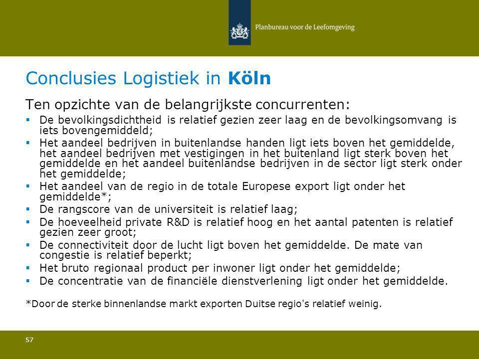 Conclusies Logistiek in Köln 57 Ten opzichte van de belangrijkste concurrenten:  De bevolkingsdichtheid is relatief gezien zeer laag en de bevolkings