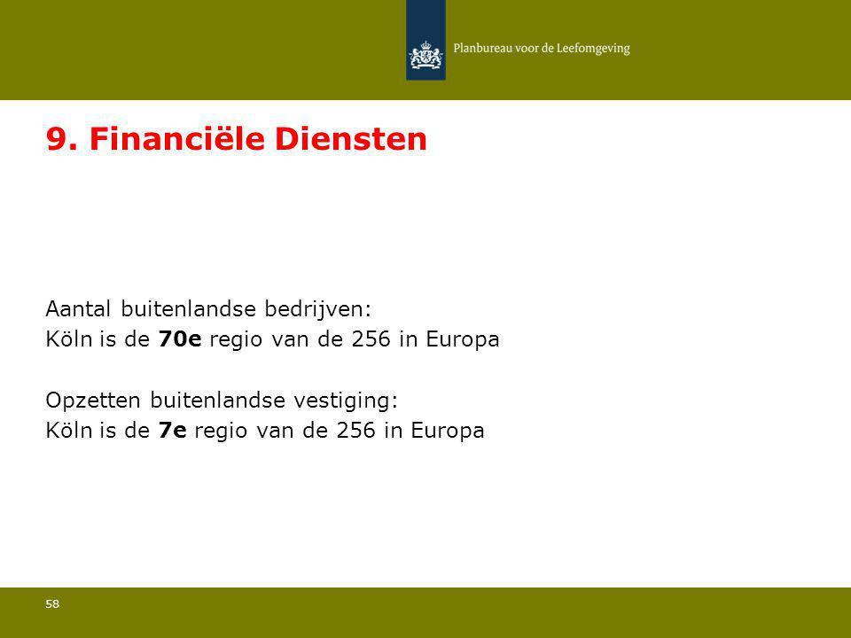 Aantal buitenlandse bedrijven: Köln is de 70e regio van de 256 in Europa 58 9. Financiële Diensten Opzetten buitenlandse vestiging: Köln is de 7e regi