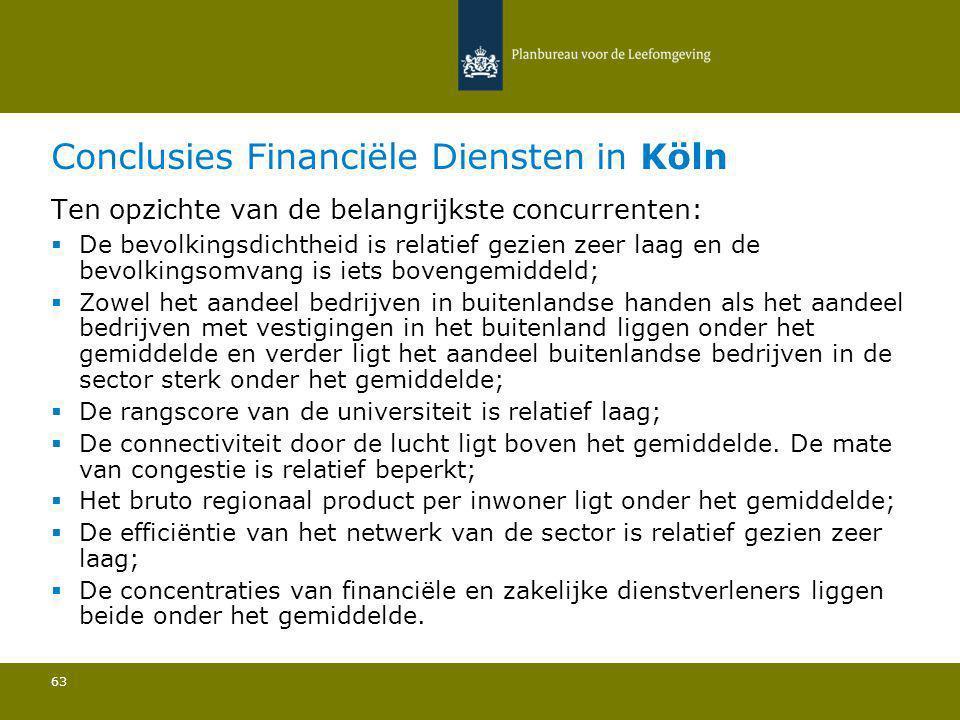 Conclusies Financiële Diensten in Köln 63 Ten opzichte van de belangrijkste concurrenten:  De bevolkingsdichtheid is relatief gezien zeer laag en de