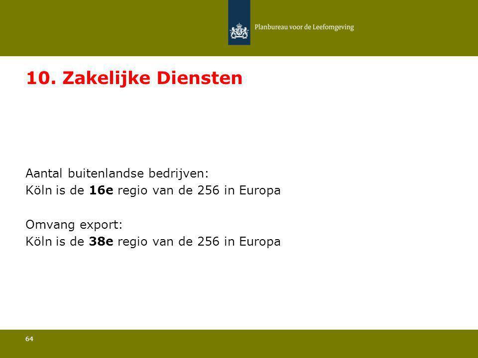 Aantal buitenlandse bedrijven: Köln is de 16e regio van de 256 in Europa 64 10. Zakelijke Diensten Omvang export: Köln is de 38e regio van de 256 in E