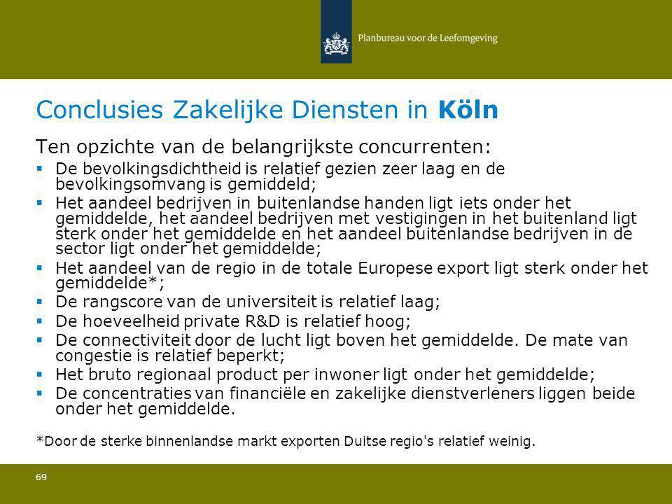 Conclusies Zakelijke Diensten in Köln 69 Ten opzichte van de belangrijkste concurrenten:  De bevolkingsdichtheid is relatief gezien zeer laag en de b