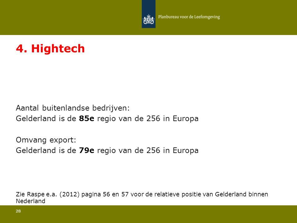Aantal buitenlandse bedrijven: Gelderland is de 85e regio van de 256 in Europa 28 4.
