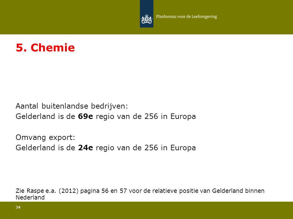 Aantal buitenlandse bedrijven: Gelderland is de 69e regio van de 256 in Europa 34 5.