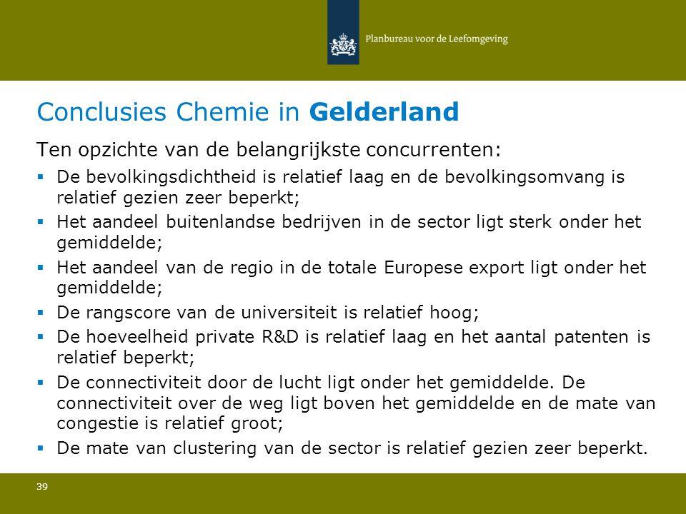 Conclusies Chemie in Gelderland 39 Ten opzichte van de belangrijkste concurrenten:  De bevolkingsdichtheid is relatief laag en de bevolkingsomvang is relatief gezien zeer beperkt; Het aandeel buitenlandse bedrijven in de sector ligt sterk onder het gemiddelde; Het aandeel van de regio in de totale Europese export ligt onder het gemiddelde; De rangscore van de universiteit is relatief hoog; De hoeveelheid private R&D is relatief laag en het aantal patenten is relatief beperkt; De connectiviteit door de lucht ligt onder het gemiddelde.