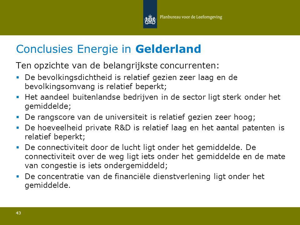 Conclusies Energie in Gelderland 43 Ten opzichte van de belangrijkste concurrenten:  De bevolkingsdichtheid is relatief gezien zeer laag en de bevolkingsomvang is relatief beperkt; Het aandeel buitenlandse bedrijven in de sector ligt sterk onder het gemiddelde; De rangscore van de universiteit is relatief gezien zeer hoog; De hoeveelheid private R&D is relatief laag en het aantal patenten is relatief beperkt; De connectiviteit door de lucht ligt onder het gemiddelde.