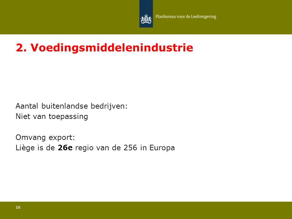 Aantal buitenlandse bedrijven: Niet van toepassing 16 2. Voedingsmiddelenindustrie Omvang export: Liège is de 26e regio van de 256 in Europa