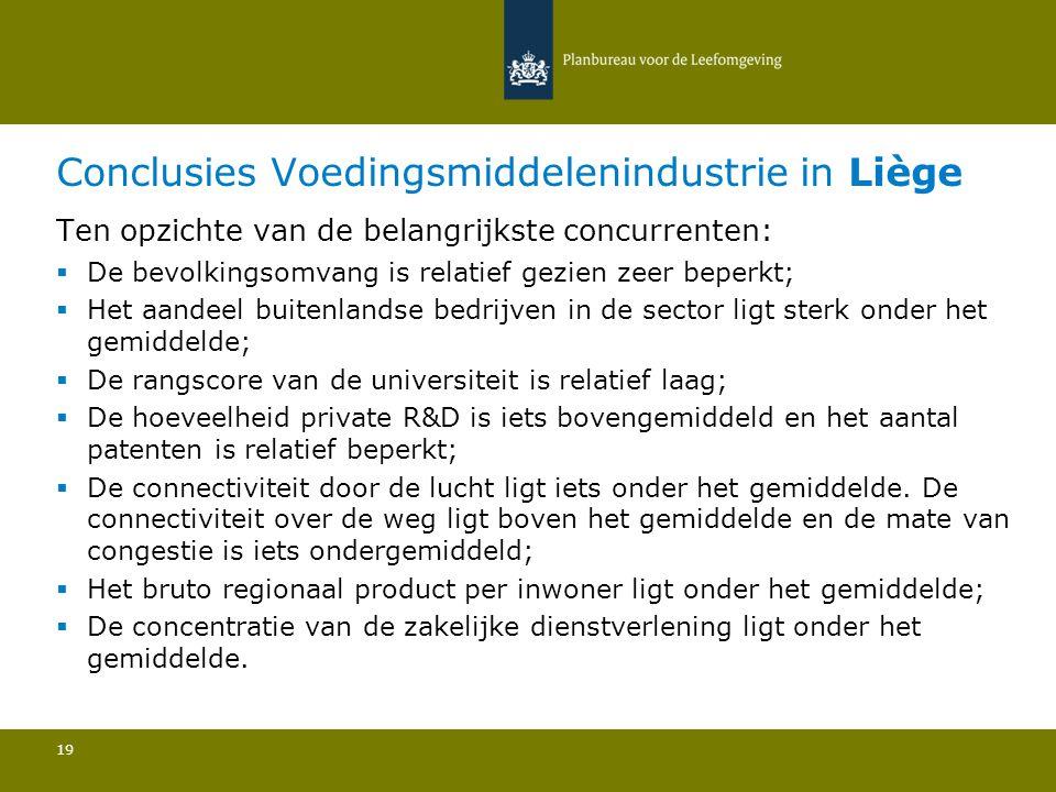 Conclusies Voedingsmiddelenindustrie in Liège 19 Ten opzichte van de belangrijkste concurrenten:  De bevolkingsomvang is relatief gezien zeer beperkt