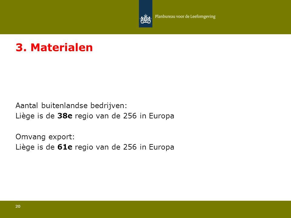 Aantal buitenlandse bedrijven: Liège is de 38e regio van de 256 in Europa 20 3. Materialen Omvang export: Liège is de 61e regio van de 256 in Europa