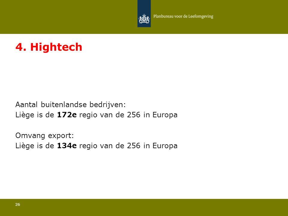 Aantal buitenlandse bedrijven: Liège is de 172e regio van de 256 in Europa 26 4. Hightech Omvang export: Liège is de 134e regio van de 256 in Europa