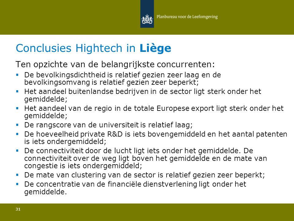Conclusies Hightech in Liège 31 Ten opzichte van de belangrijkste concurrenten:  De bevolkingsdichtheid is relatief gezien zeer laag en de bevolkingsomvang is relatief gezien zeer beperkt; Het aandeel buitenlandse bedrijven in de sector ligt sterk onder het gemiddelde; Het aandeel van de regio in de totale Europese export ligt sterk onder het gemiddelde; De rangscore van de universiteit is relatief laag; De hoeveelheid private R&D is iets bovengemiddeld en het aantal patenten is iets ondergemiddeld; De connectiviteit door de lucht ligt iets onder het gemiddelde.