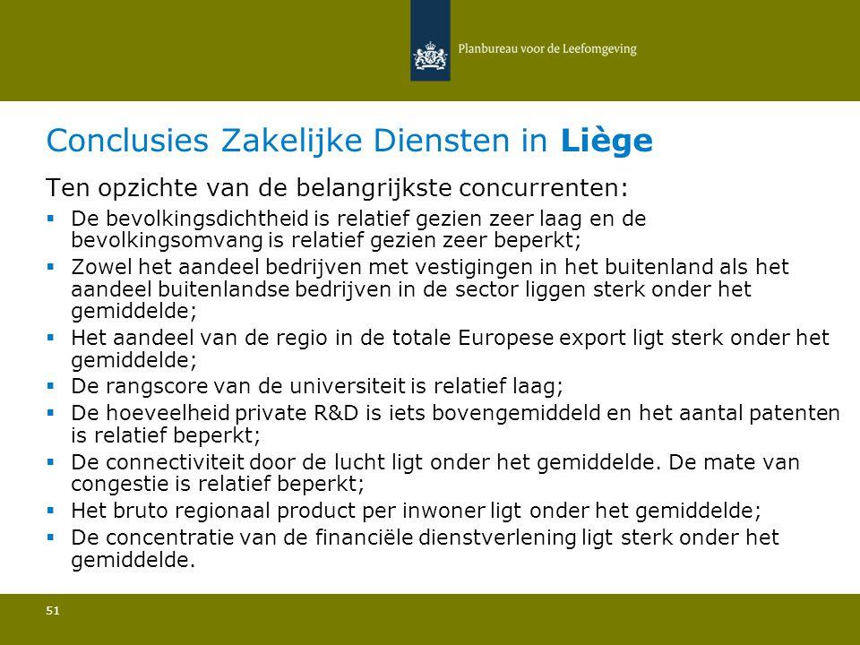 Conclusies Zakelijke Diensten in Liège 51 Ten opzichte van de belangrijkste concurrenten:  De bevolkingsdichtheid is relatief gezien zeer laag en de