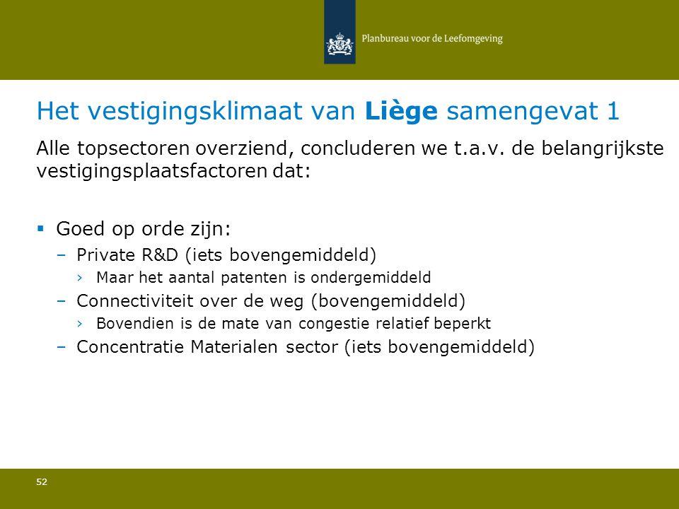 Het vestigingsklimaat van Liège samengevat 1 52 Alle topsectoren overziend, concluderen we t.a.v. de belangrijkste vestigingsplaatsfactoren dat:  Goe