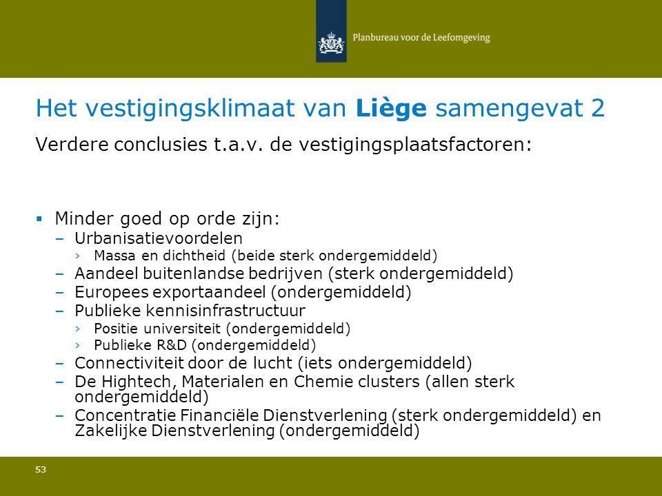 Het vestigingsklimaat van Liège samengevat 2 53 Verdere conclusies t.a.v. de vestigingsplaatsfactoren:  Minder goed op orde zijn: –Urbanisatievoordel