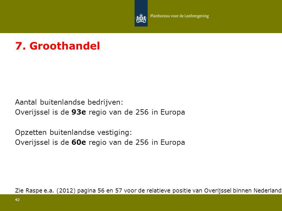 Aantal buitenlandse bedrijven: Overijssel is de 93e regio van de 256 in Europa 42 7.