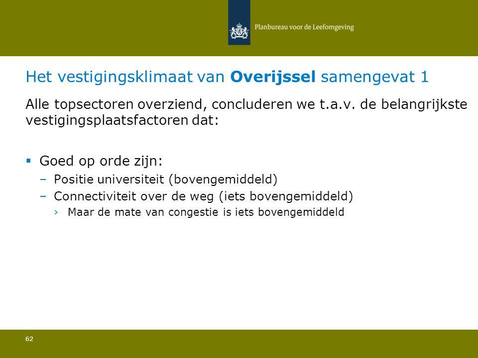 Het vestigingsklimaat van Overijssel samengevat 1 62 Alle topsectoren overziend, concluderen we t.a.v.