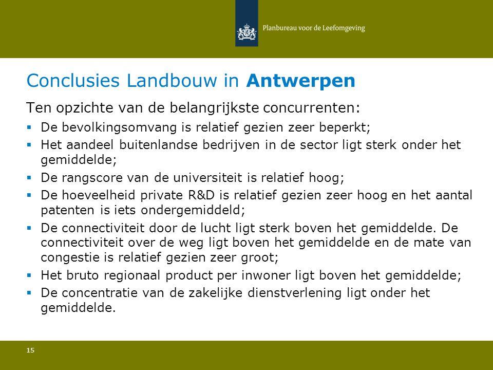 Conclusies Landbouw in Antwerpen 15 Ten opzichte van de belangrijkste concurrenten:  De bevolkingsomvang is relatief gezien zeer beperkt; Het aandeel