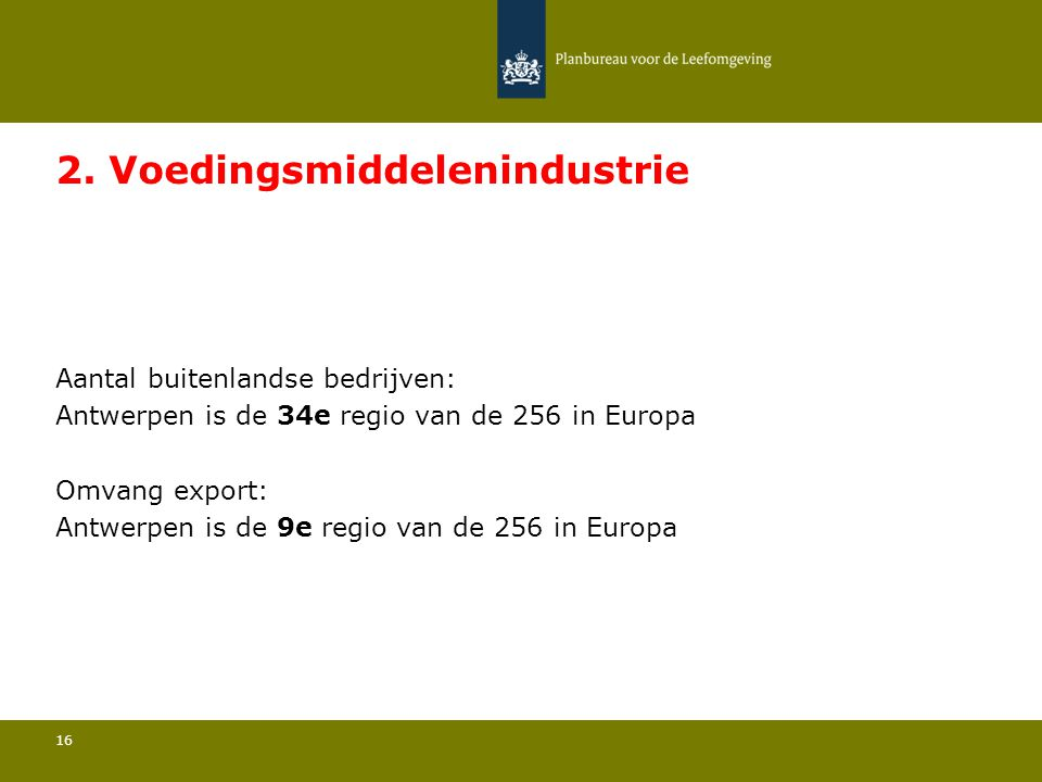 Aantal buitenlandse bedrijven: Antwerpen is de 34e regio van de 256 in Europa 16 2. Voedingsmiddelenindustrie Omvang export: Antwerpen is de 9e regio