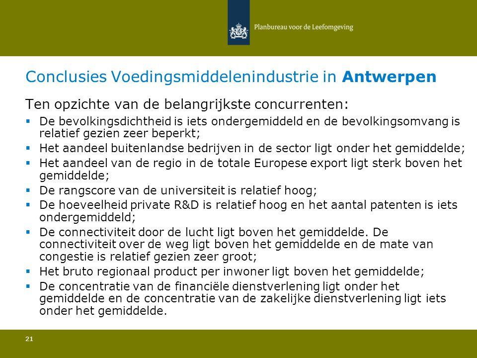 Conclusies Voedingsmiddelenindustrie in Antwerpen 21 Ten opzichte van de belangrijkste concurrenten:  De bevolkingsdichtheid is iets ondergemiddeld e